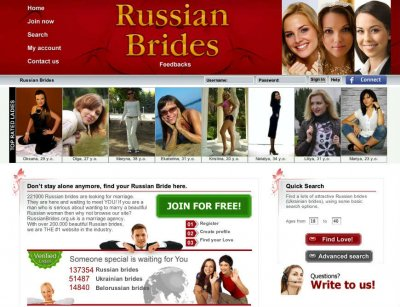 russian female order brides