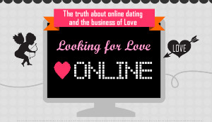 Do online dating services work?